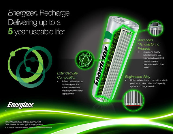 4 Pack Aa Energizer Rechargeable Nimh Batteries Exp 2021
