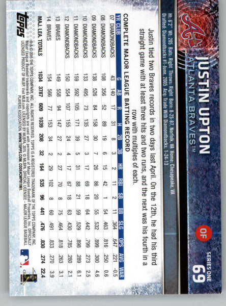 2015 Topps #69 Justin Upton NM-MT+ CE