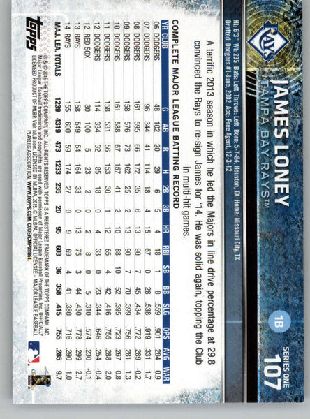 2015 Topps #107 James Loney NM-MT+ CE