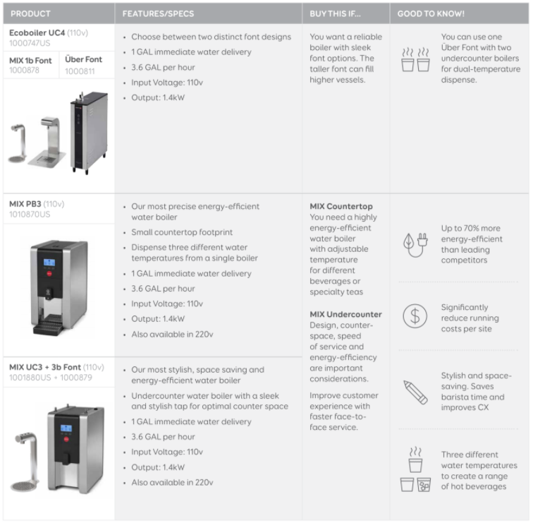 Marco Hot Water Systems