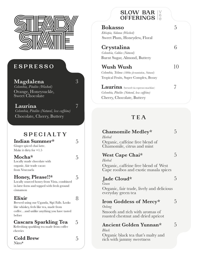 Current Cafe Menu