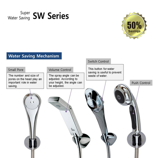 [SW-211CR] One-Touch Water-Saving Showerhead