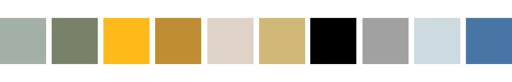 color palette for  boys room wallpaper collection