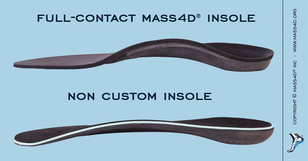 Non Custom Insoles Vs MASS4D®