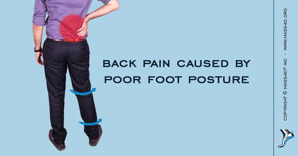 Back Pain Caused By Poor Foot Posture