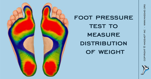 image normalization for cumulative foot pressure images Olympics research trends brexit impact analysis features help about contact download.