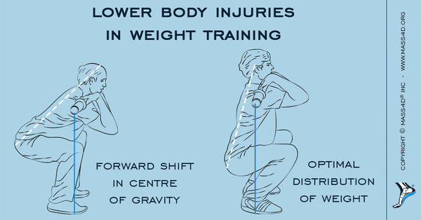 Lower Body Injuries Weight Training