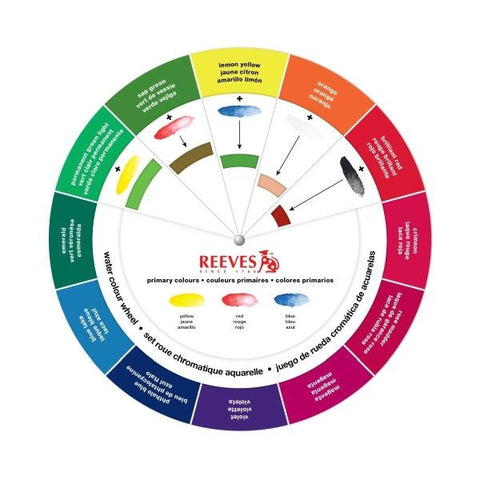 Reeves - Colour Wheel - Water Colour