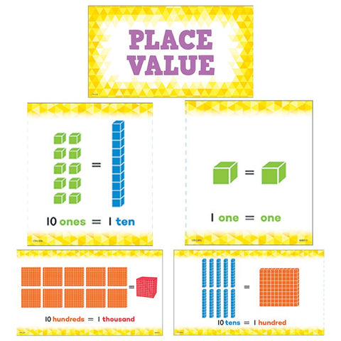 Place Value Mini Bulletin Board