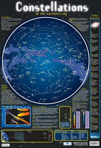 Poster 60cm x 40cm - Constellations