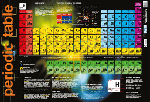 Poster 60cm x 40cm - Periodic Table