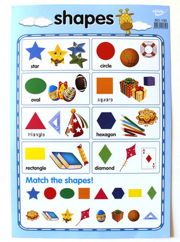 Shapes Educational Chart