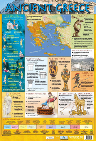 Poster 60cm x 40cm - Ancient Greece
