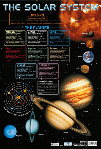 Poster 60cm x 40cm - The Solar System
