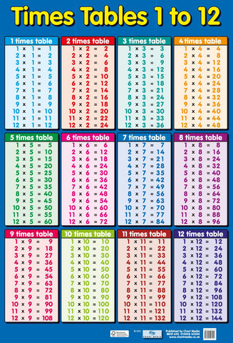 Poster 60cm x 40cm - Times Tables 1 to 12