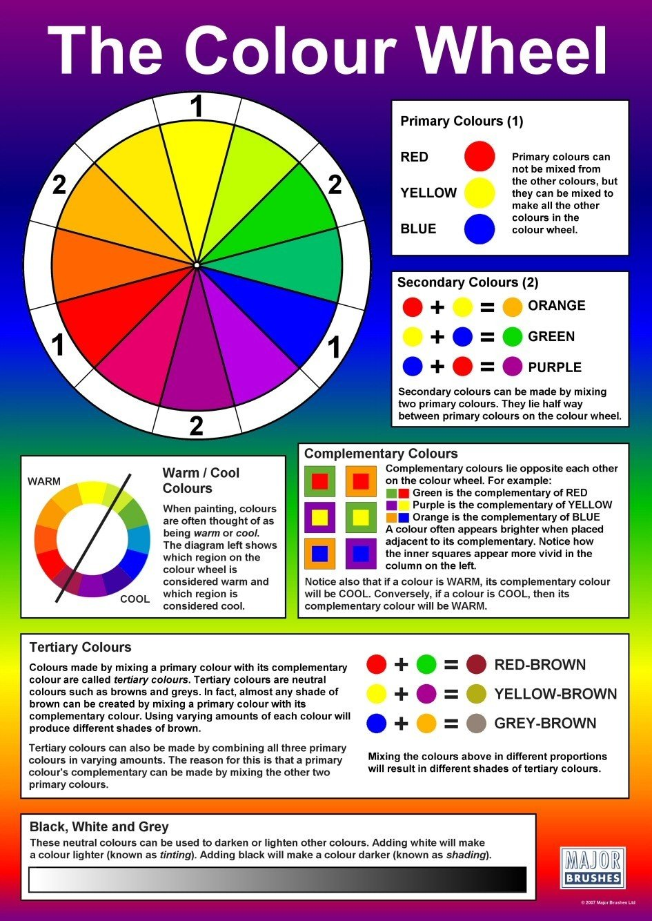 The Colour Wheel A1 Wall Chart Schoolquip