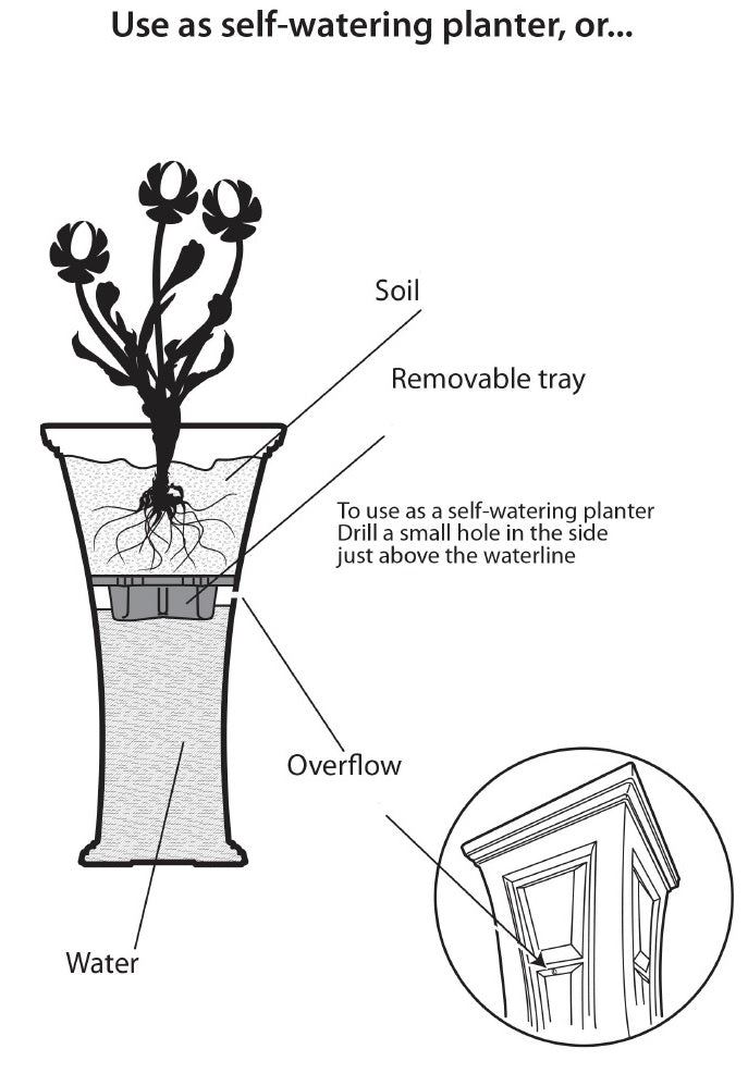 YIMBY Heritage Planter self watering