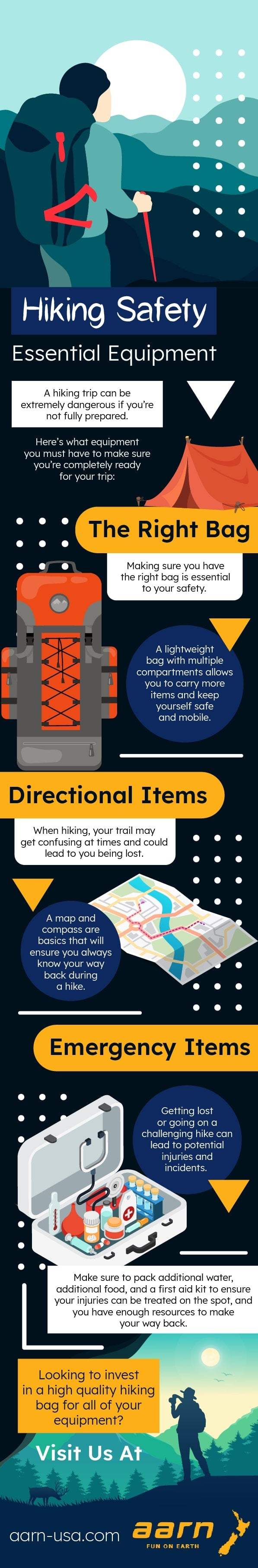 Hiking Safety Essential Equipment | Infographic