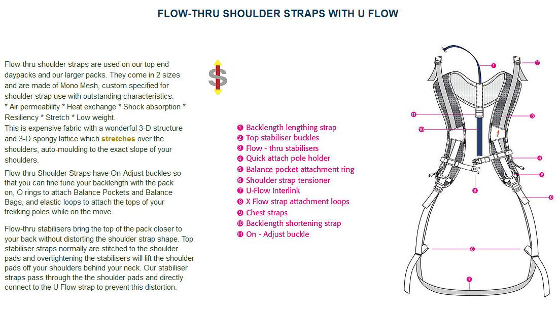 Aarn backpacks flow-thru shoulder strap design