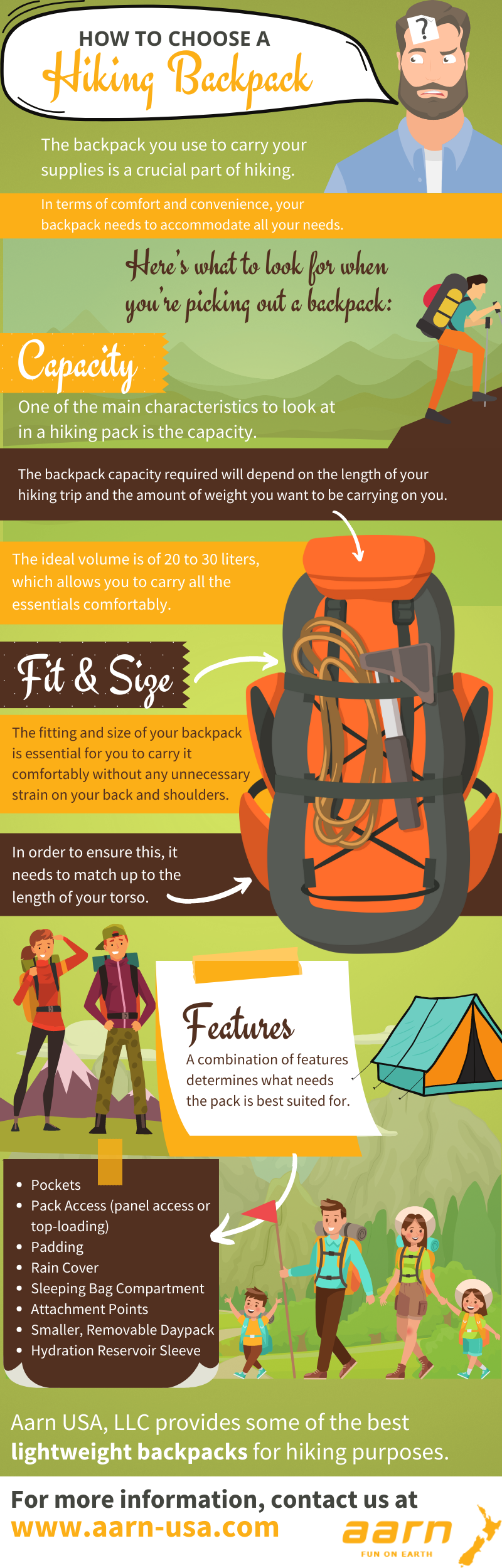 How To Choose A Hiking Backpack   Infographic