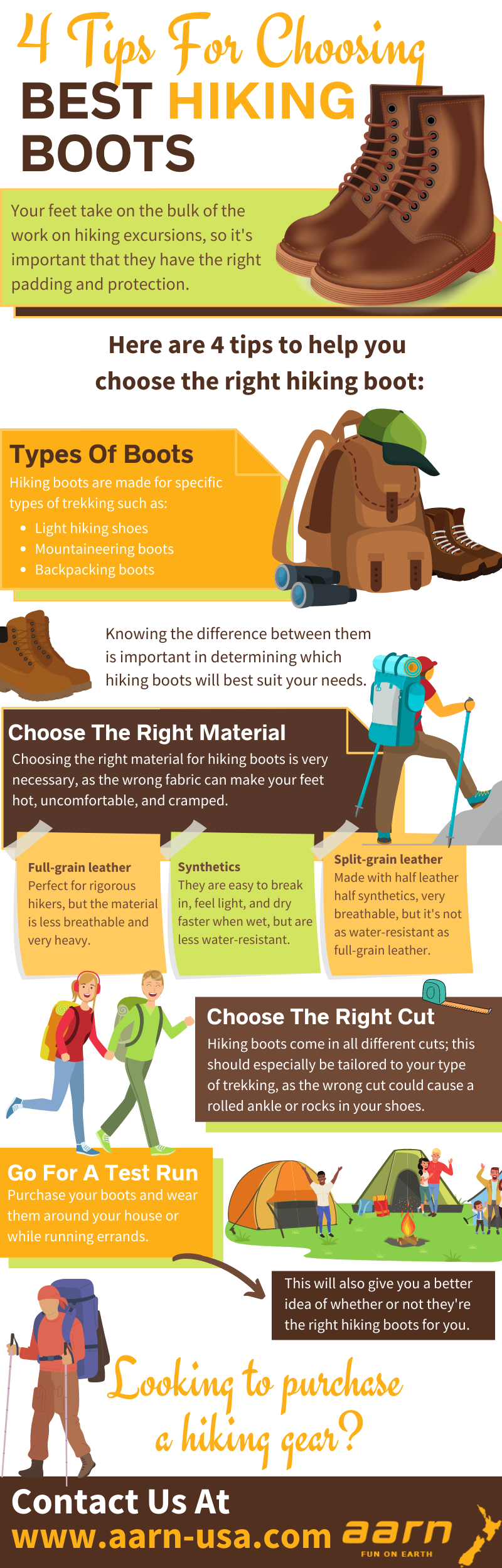 4 Tips For Choosing Best Hiking Boots   Infographic