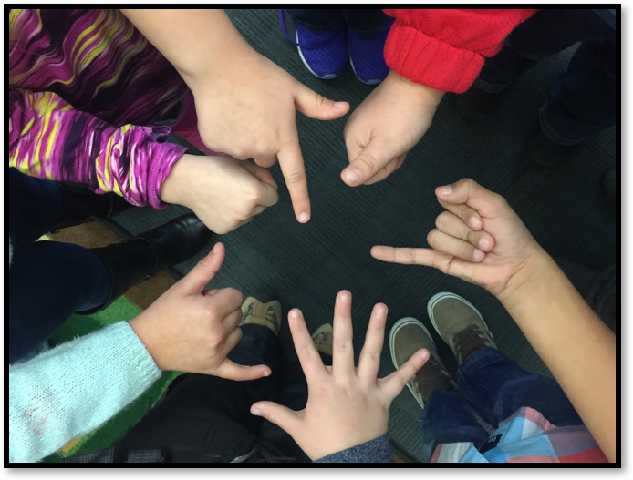 Number Talk Hand Signals