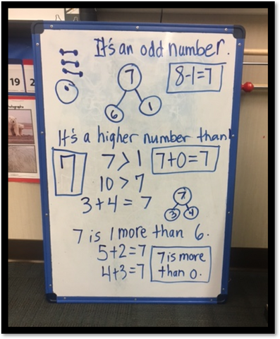 Number Talks Board