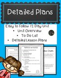 rainforest (rain forest) lesson plans