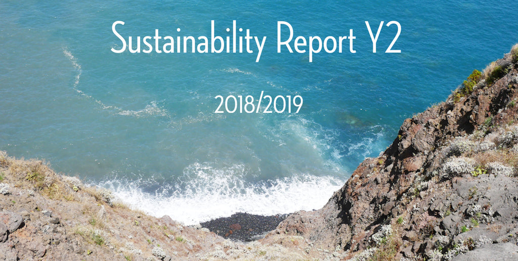 People, planet, profit - how did we do on our sustainable goals in year two?