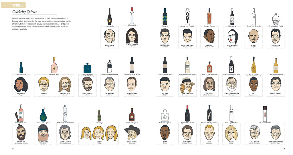 A Visual Guide to Drink by Ben Gibson, Patrick Mulligan and Pop Chart Lab