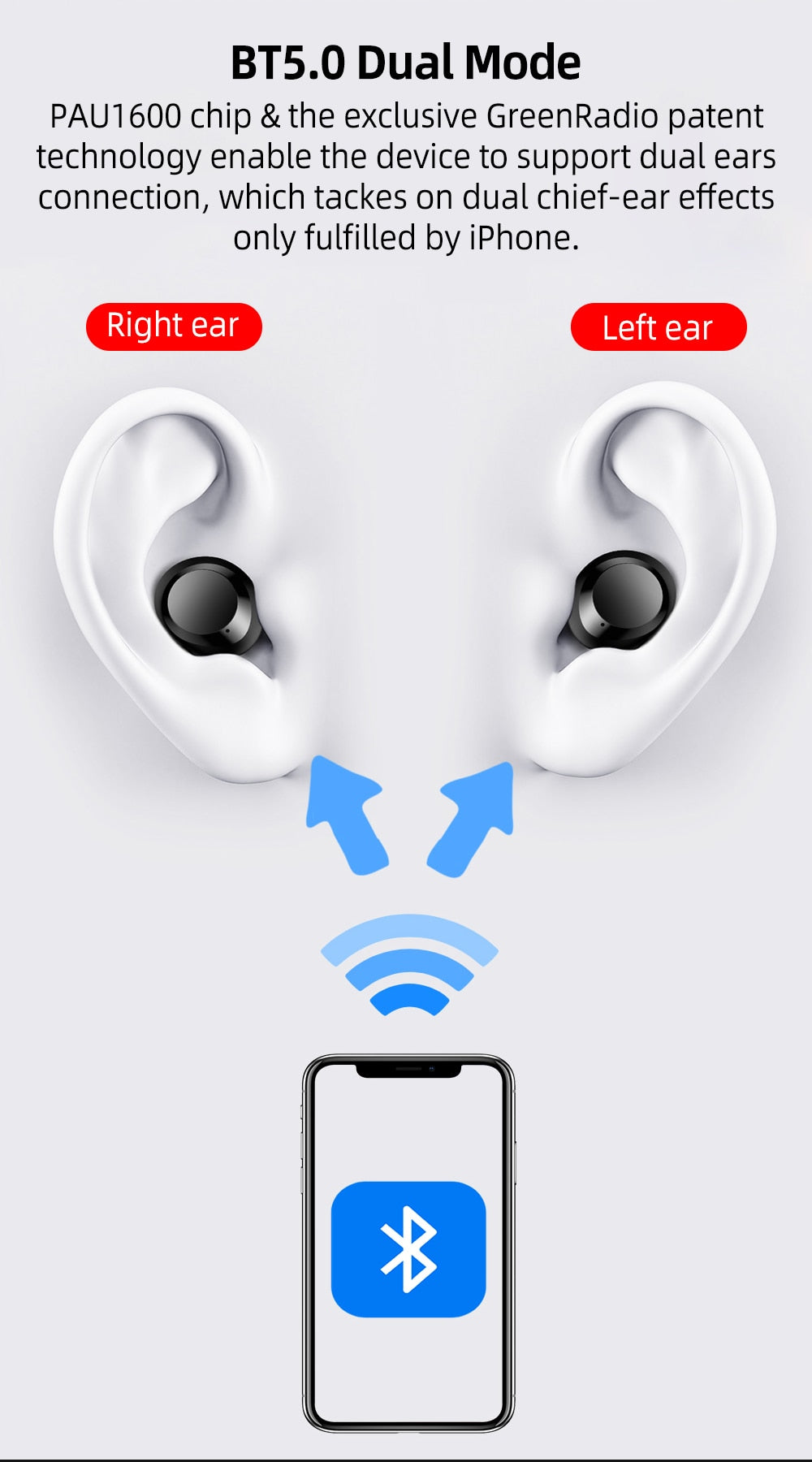 Bluetooth Wireless Waterproof Earbuds with 3300 mAh Phone Charger and LED Display