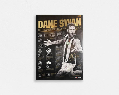 COLLINGWOOD-Dane Swan Golden Poster