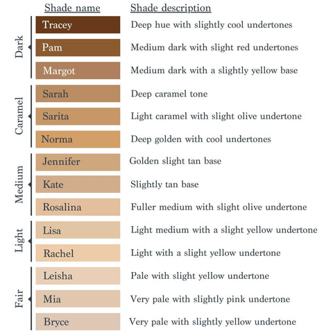 Essential Foundation shade descriptions and swatches from darkest to palest