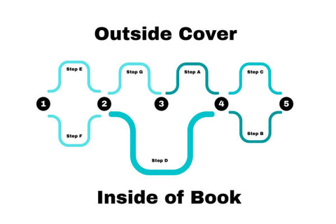 Sewing Pattern for Bindings a Traveler's Notebook