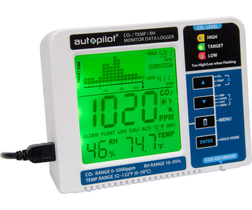 Autopilot Desktop CO2 Monitor & Data Logger-NWGSupply.com