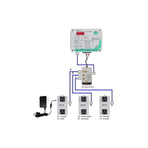 CO2/RH/Temp Controller Day/Night Settings, 6 Equipments-NWGSupply.com