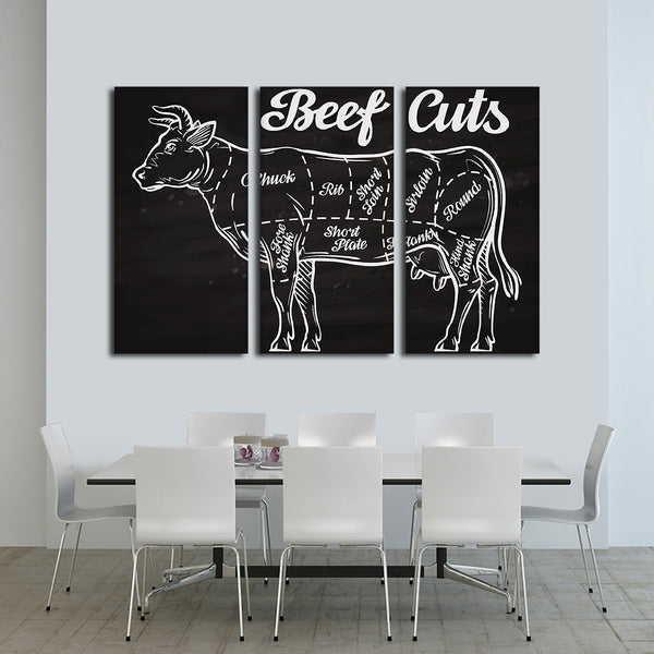 Beef Cuts Multi Panel Canvas Wall Art