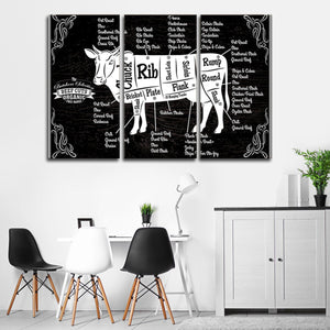 Butcher Cut Multi Panel Canvas Wall Art - Kitchen