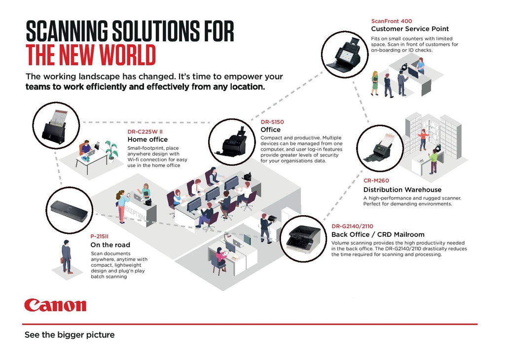 Canon Scanning Solutions