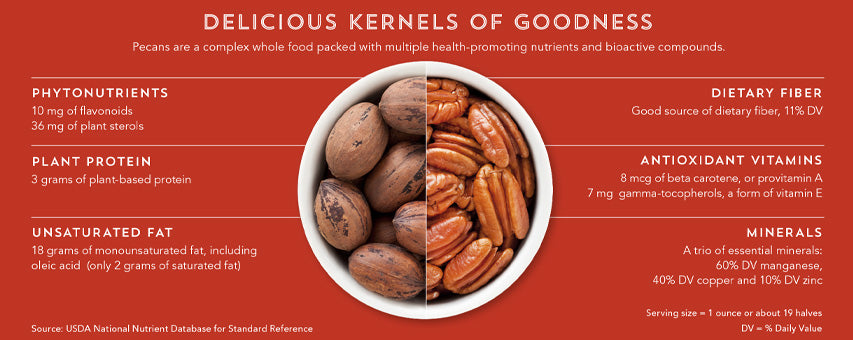 Nut House Pecans Nutritional Info