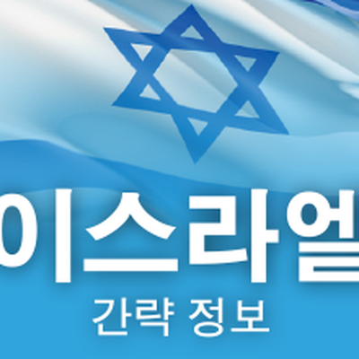 Israel: Pocket Facts Mini -English,Spanish,Hindi,Korean,French,Farsi