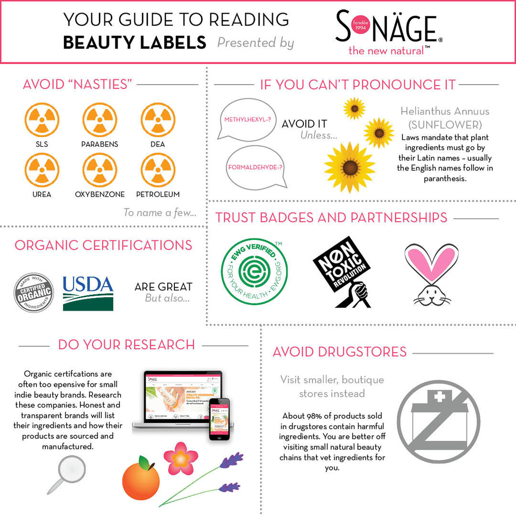 how-to-read-a-beauty-label