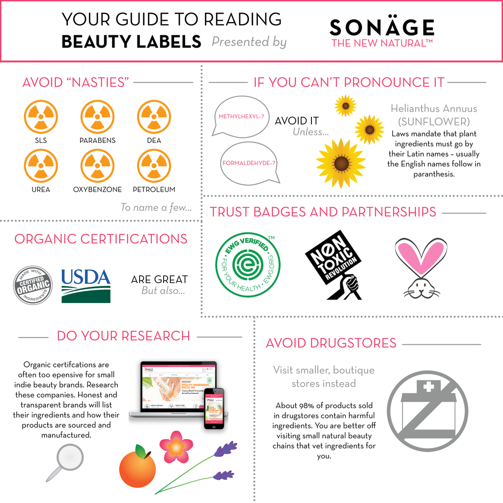 How To Read A Beauty Label | Non Toxic Skincare, Natural Skincare, Organic Skincare | Sonage Skincare