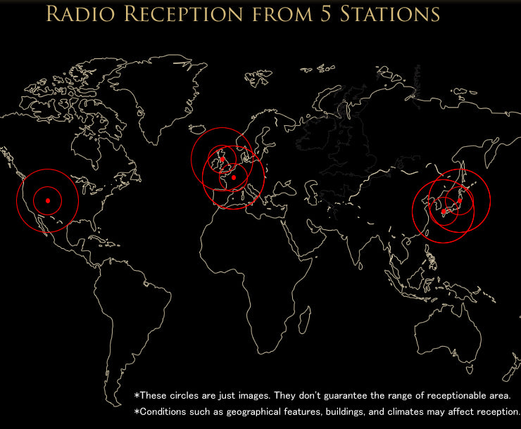 Radio Master lad017 Radio reception from 5 station