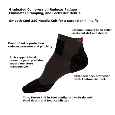 OCR and Trail Running Socks - Ankle-Length, 2 Pair Multi-Pack