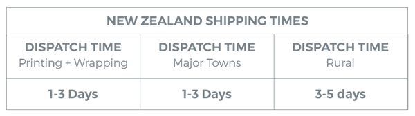New Zealand Shipping Times