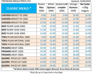 Papagaio classic meals price list