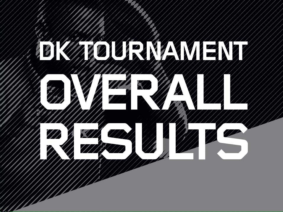 DK Tournament Overall Results