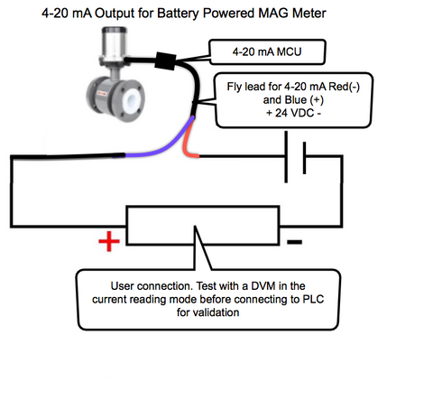 Battery Powered MAG Meter 4-20 mA connection (Sink mode)