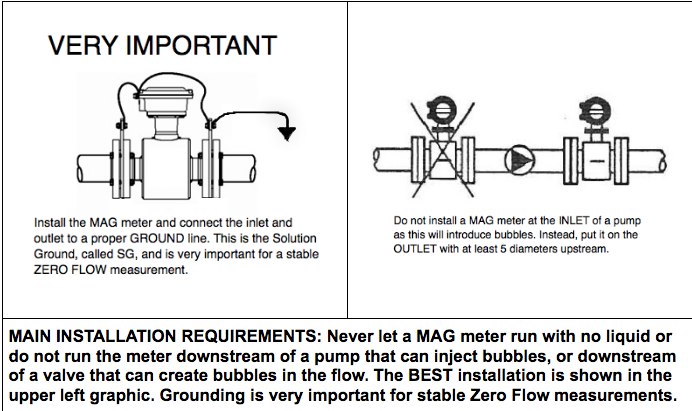 Mag Meter Grounding Requirements